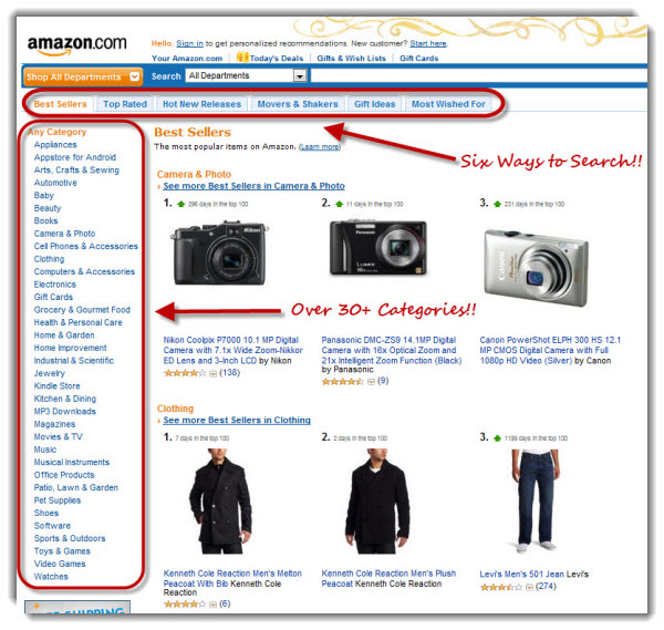 what items sell the most on amazon