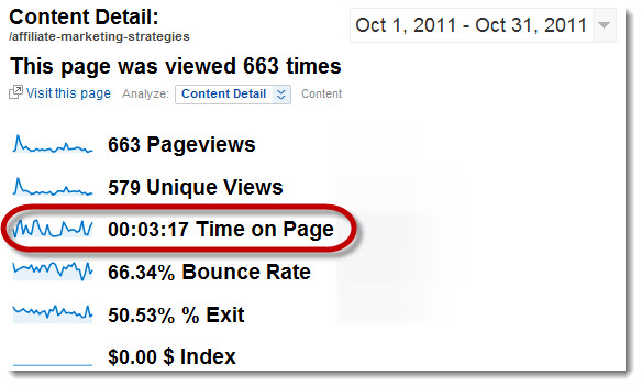 Visitor Time Length - Affiliate Marketing Strategies